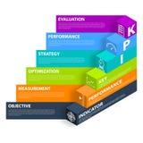 Infographic KPI pojęcie z marketingowymi ikonami Kluczowego występu wskaźników sztandar dla biznesu ilustracja wektor