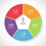 Infographic-Kreisfahne Vector Schablone mit 5 Schritten, Teile, Wahlen vektor abbildung