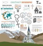 Infographic kristendomen Religiondiagrammall stock illustrationer