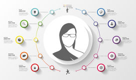 Infographic Kvinnlig avatar Färgrik cirkel med symboler vektor Arkivbild