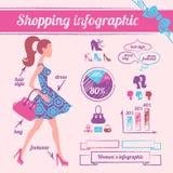 Infographic kvinnors shopping stock illustrationer