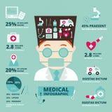 Infographic läkarundersökning stock illustrationer