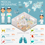 Infographic läkarundersökning Arkivfoton