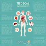 Infographic läkarundersökning och sjukvård, beståndsdelar för att skapa infogr Fotografering för Bildbyråer