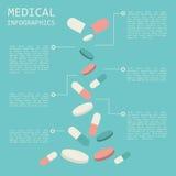 Infographic läkarundersökning och sjukvård, beståndsdelar för att skapa infogr Royaltyfria Bilder
