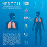 Infographic läkarundersökning och sjukvård, infograph för respiratoriskt system Royaltyfria Bilder