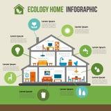 Infographic à la maison qui respecte l'environnement Photographie stock libre de droits