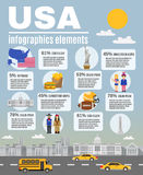 Infographic Layout Poster USA Culture Royalty Free Stock Photography