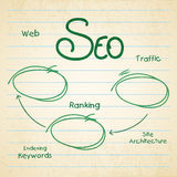 Infographic layout for Search Engine Optimization. Royalty Free Stock Images