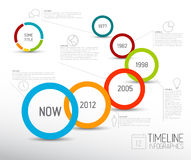Infographic-Lichtzeitachse-Berichtsschablone mit Kreisen Stockbilder