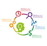 Infographic light bulb head