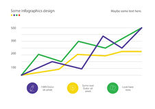 Infographic line diagram or graph design with percent. Useful for presentation, web design or advertisement. Royalty Free Stock Photography