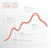 Infographic Line graph template Royalty Free Stock Images