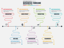 Infographic linear timeline vector design template Stock Photography