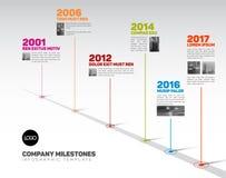 Infographic linii czasu szablon z pointerami i fotografiami
