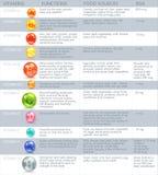 Infographic-Liste von Vitaminen Stockfotos