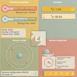 Infographic lit Zdjęcie Royalty Free