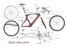 Infographic of main bike parts with the names Royalty Free Stock Photo