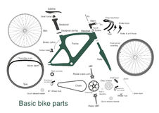 Infographic of main bike parts with the names Stock Image