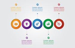 Infographic mall för affär med 5 alternativ, affärsdata arkivfoton