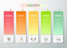 Infographic mall för designtimeline Royaltyfria Foton