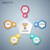 Infographic mall för lyckad affärsidépentagon Infographics med symboler och beståndsdelar stock illustrationer