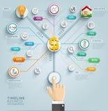 Infographic mall för Timeline Royaltyfria Bilder
