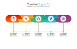 Infographic mall för Timeline av rundade beståndsdelar Arkivfoto