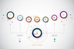Infographic mall för vektor med moment för nummer 7 Arkivfoton