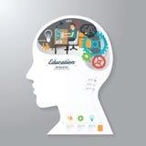 Infographic mall med huvudpappersbanret Sökande inspiration för affärskvinna som upp till ser den tomma kontorsväggen Royaltyfri Bild