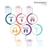 Infographic mall, timelineförhållande Royaltyfria Foton