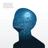 Infographic man with light bulb flat line idea. Vector royalty free illustration