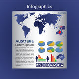 Infographic Map Of Australia. Stock Images