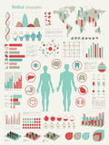 Infographic medico ha impostato con i diagrammi Fotografie Stock