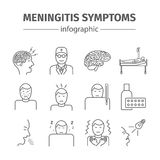 Infographic meningitisweb royalty-vrije illustratie