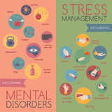 Infographic on mental disorders and stress management Royalty Free Stock Image