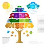 infographic met raadselboom Royalty-vrije Stock Afbeelding