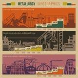 Infographic metallurgier Arkivbild