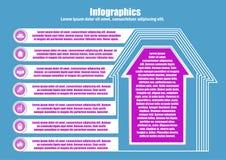 Infographic mit Gebäudehaus Stockbild