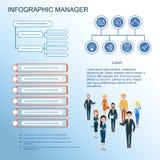 Infographic moderno Sistema de la gestión y de control Foto de archivo libre de regalías