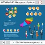 Infographic moderno Sistema de la gestión y de control Imágenes de archivo libres de regalías