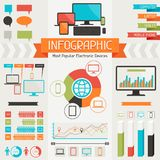 Infographic Most Popular Electronic Devices Royalty Free Stock Photography