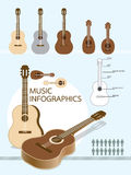 Infographic music of guitar set Stock Photography