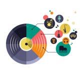 Infographic musik och symbolsuppsättning av instrument Arkivfoto