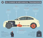 Infographic Oil Change in Mechanical Transmission. Vector Illustration on Blue Background. Mechanism which Part is Subjected to Friction in Process Automatic stock illustration