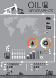 Infographic oil of the world Royalty Free Stock Image