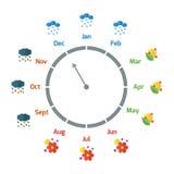 Infographic om att ändra av säsongerna i lägenhet Fotografering för Bildbyråer