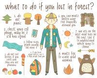 Infographic om vad som ska göras om dig som är borttappad i skog Royaltyfri Fotografi