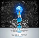 Infographic orientering för idékläckningbegreppsbakgrund Arkivfoton