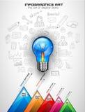 Infographic orientering för idékläckningbegreppsbakgrund med grafer Arkivfoto